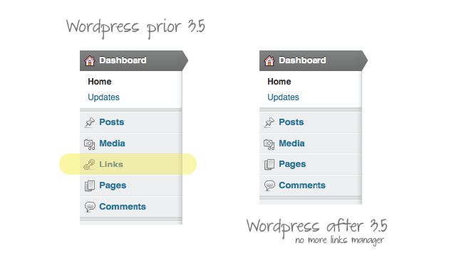 Wordpress post 3.5 link manager missing
