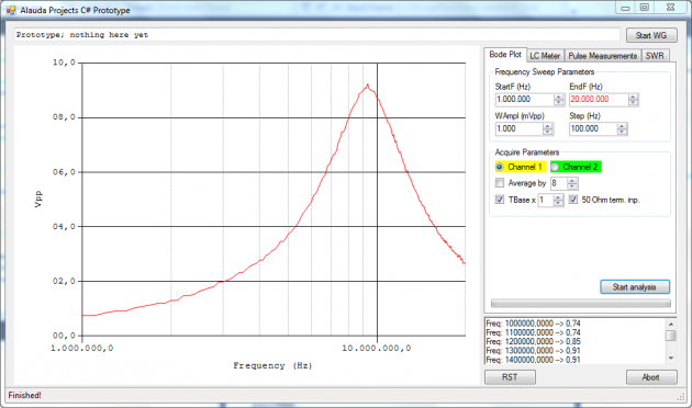 Plot of voltage drop across 10μH inductor during a frequency sweep from 1 MHz to 20 MHz, 1 V<sub>pp</sub>. Normal acquire mode. Notice the resonant value of the equivalent R-L Series circuit. The line is jagged due to high–resolution acquire.