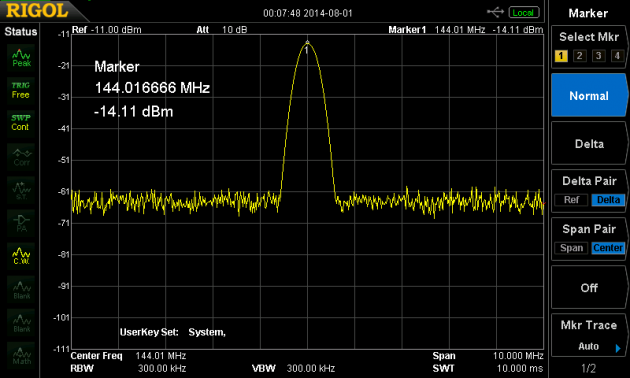 My 144 MHz transmitter, prototype for the APRS project, tested on the Rigol DSA 815TG Spectrum Analyzer. Quite ok.